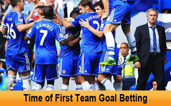 Time of First Team Goal Betting