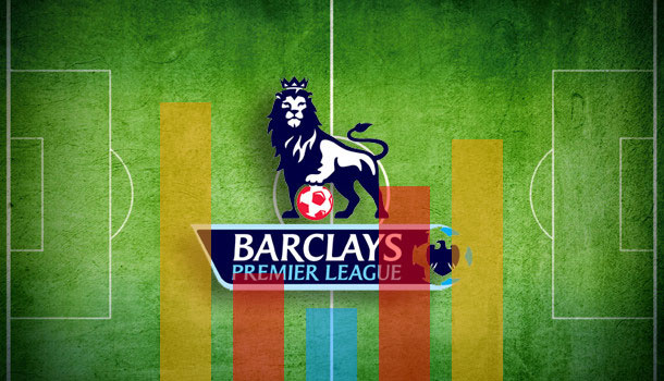 Premier league betting statistics indikator forex pasti untung
