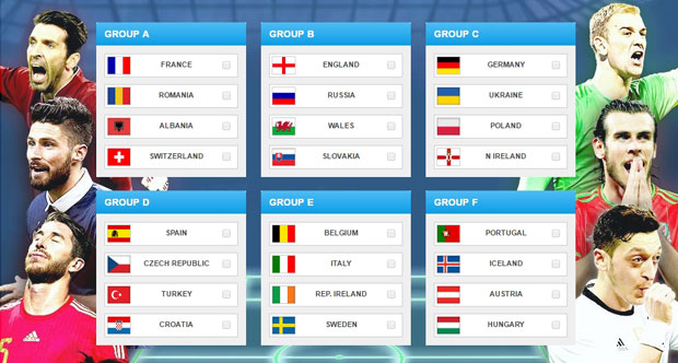 ​Sportingbet Euro 2016 Group Predictor - £50.000 giveaway